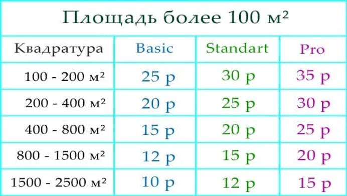 Цены на дезинсекцию более 100 м²