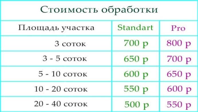 Цены на уничтожение клеща