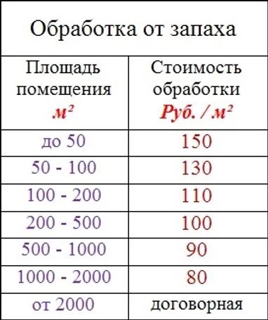 Стоимость выведения запаха сырости